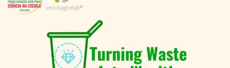 Turning Waste Into Wealth - Concurso de Sensibilização