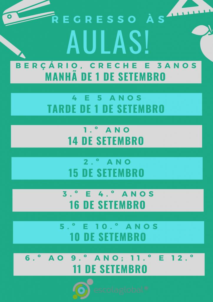 REGRESSO ÀS AULAS 2020/21